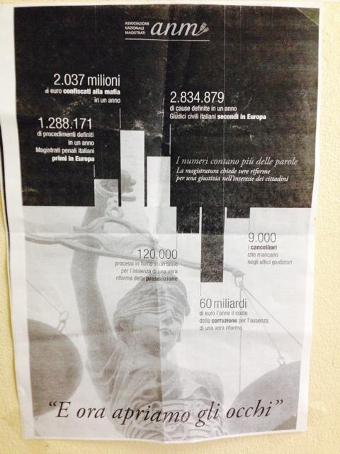 statistiche ANM